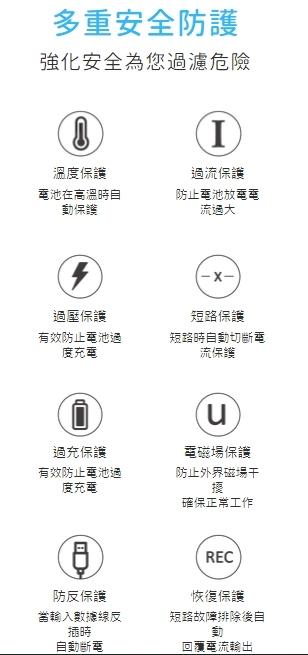 【Wyless】Power Juice H8吸盤式無線充電行動電源:吸力強、電力足、充很快 - 11